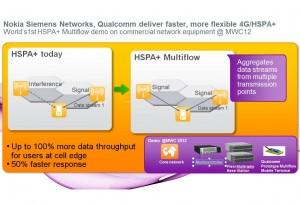 Le HSPA+ Multiflow de Qualcomm et Nokia Siemens Networks.