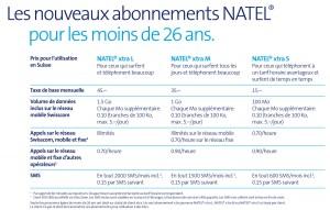 Les nouveaux tarifs Swisscom Natel xtra L, M et S.