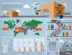 Destination Maps de Nokia.