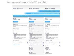 Les différentes formules Natel xtra infinity de Swisscom pour les jeunes.