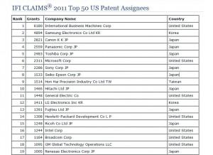 Les brevets américains pour 2011...