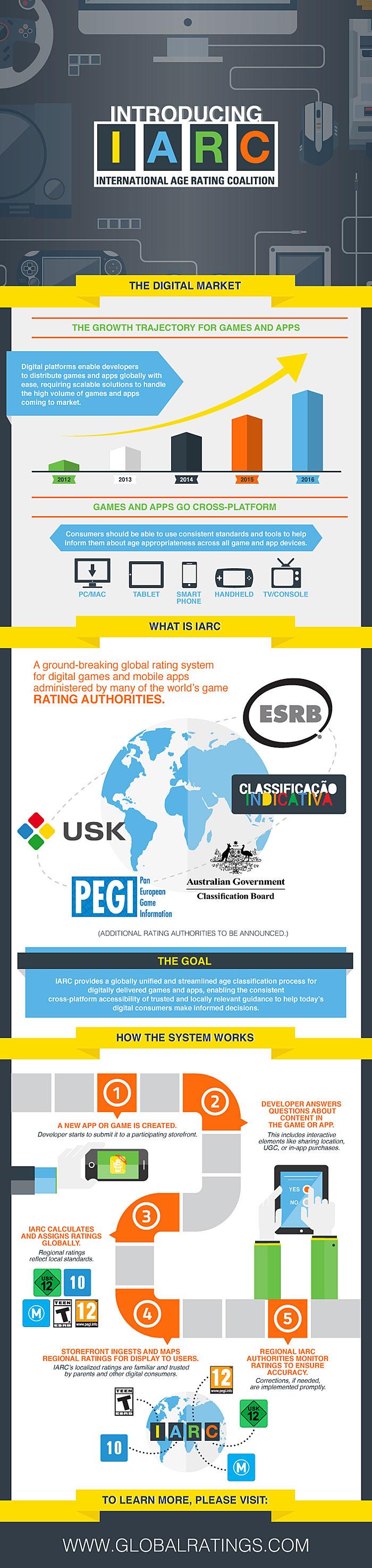Infographie: présentation de l'IARC.