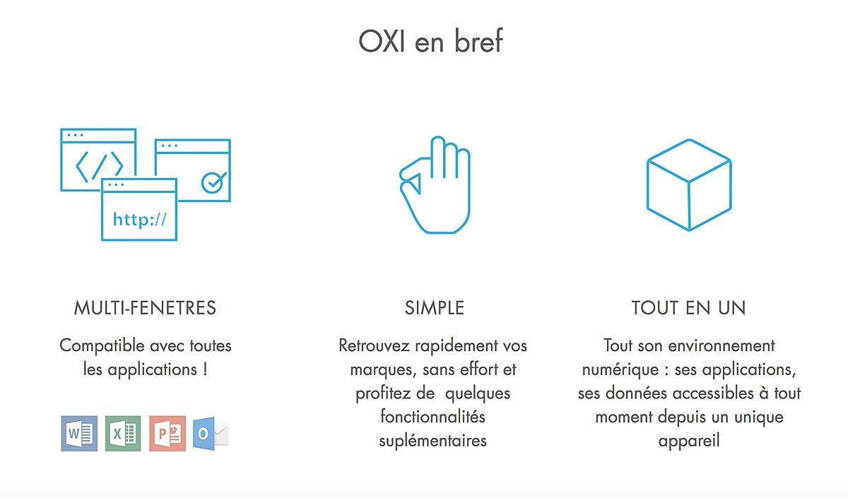 Oxi apporte les fenêtres de Windows à Android.